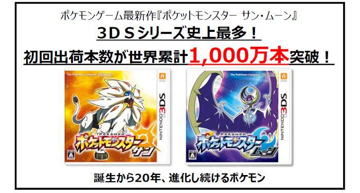 ポケモン サン ムーン、初回出荷本数が全世界で1000万本以上に。3DSで史上最高