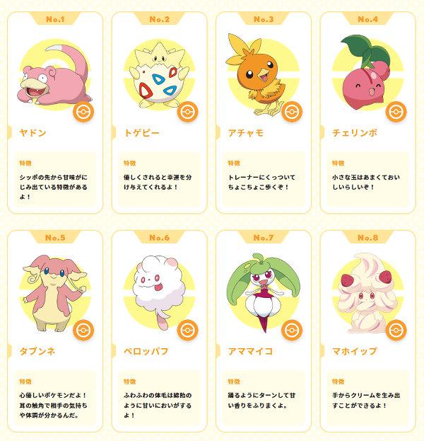 それぞれのお菓子ごとに事前に決められた8種類のポケモンの中から、どれがいいかを選択する形