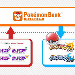 「ポケットモンスター サン ムーン」、初代ポケモンのVCとポケモンバンクで連動。ただし同じ3DS本体が必要